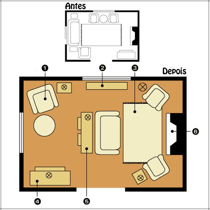 Tamanho Correto De Tv Para Sala ~ Decoração  Truques de disposição de móveis para sua sala de